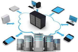 Bảng giá Hosting - Cloud Server