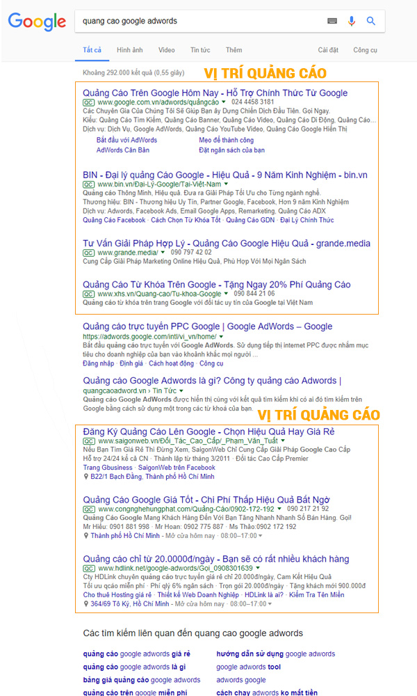 Quảng Cáo Google Adwrods